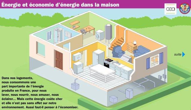 economie maison economie d electricite a la maison caen